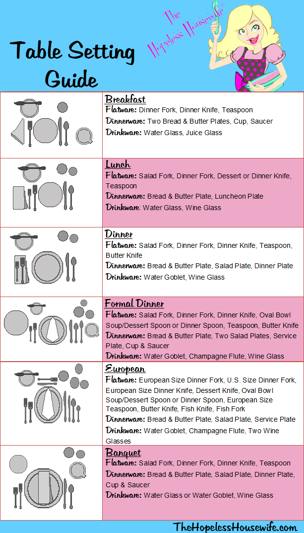 Table Setting Chart | The Hopeless Housewife®